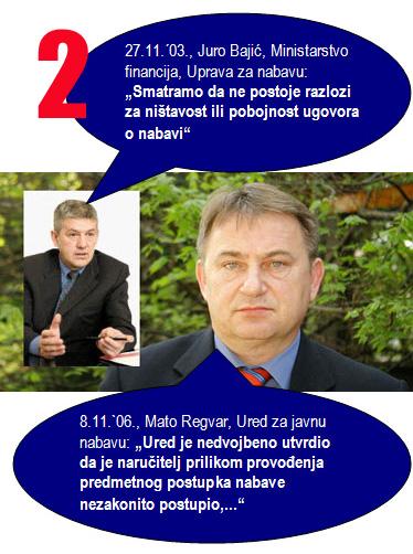 Juro_Regvar374