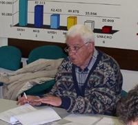 Predsjednik Odbora Jozo Perić