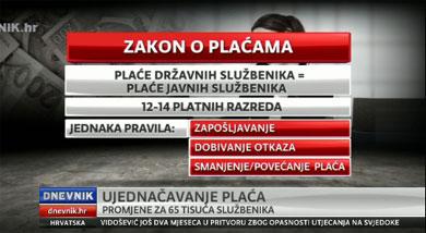place_dnevnikhr101213