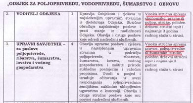 Zahvaljujući činjenici da se uvjeti za istovjetna radna mjesta propisuju od ureda do ureda, moguće je da u jednom uredu (gore: UDU u Brodsko-posavskoj županiji) iste savjetničke poslove ne može obavljati službenik ekonomske struke, a u drugom može (dolje: UDU u Varaždinskoj županiji). Po tome ispada da su ekonomisti u Slavonskom Brodu nesposobniji od onih u Varaždinu. Ili je u pitanju neki drugi razlog?