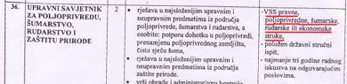pravilnici_uduvz