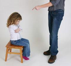 discipliniranje