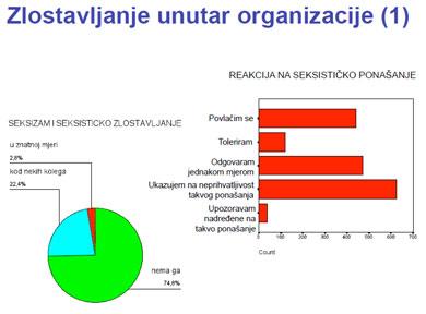 crikvenica_rezultati
