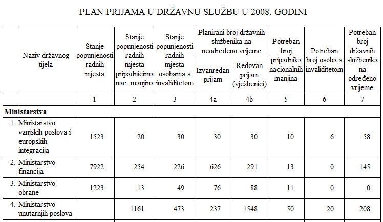 prijam_tablica2008_velika