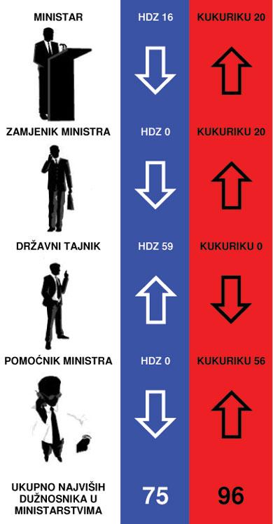 duznosnici_ilustracija_fina